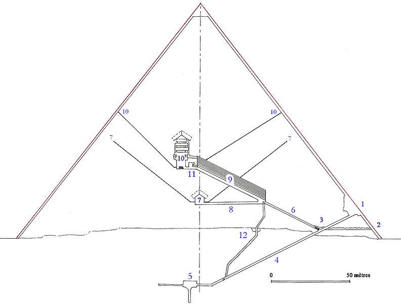 L'Egitto e le sue piramidi